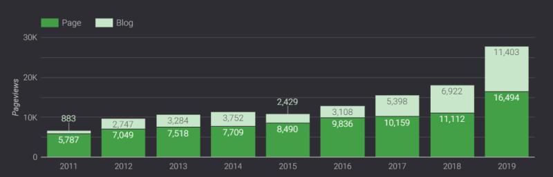 August 2019 NewPath Analytics