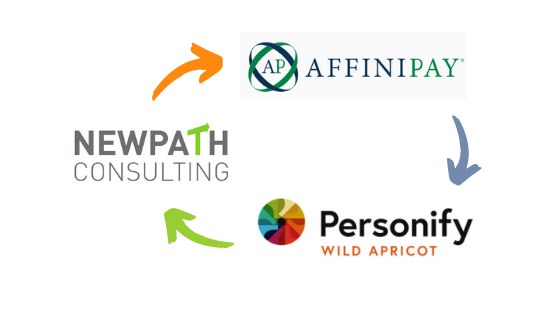 accepting online payments using wild apricot payments(affinipay) and new path consulting