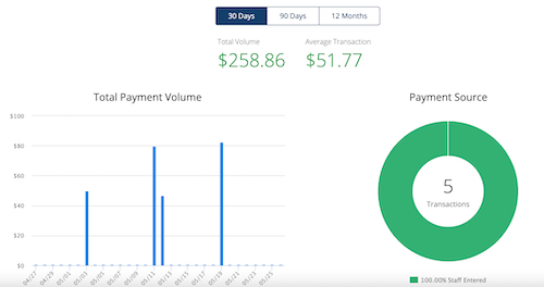 affinipay quickbooks online payments wild apricot dashboard analytics